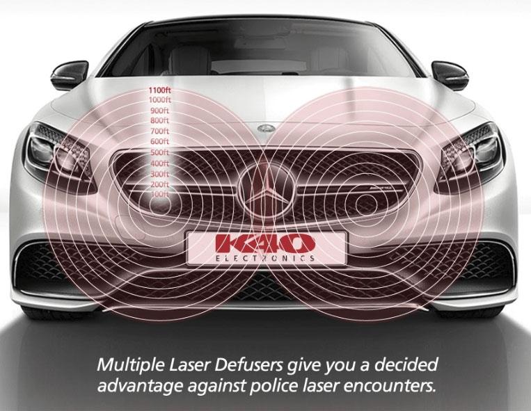 Laser Defuser
